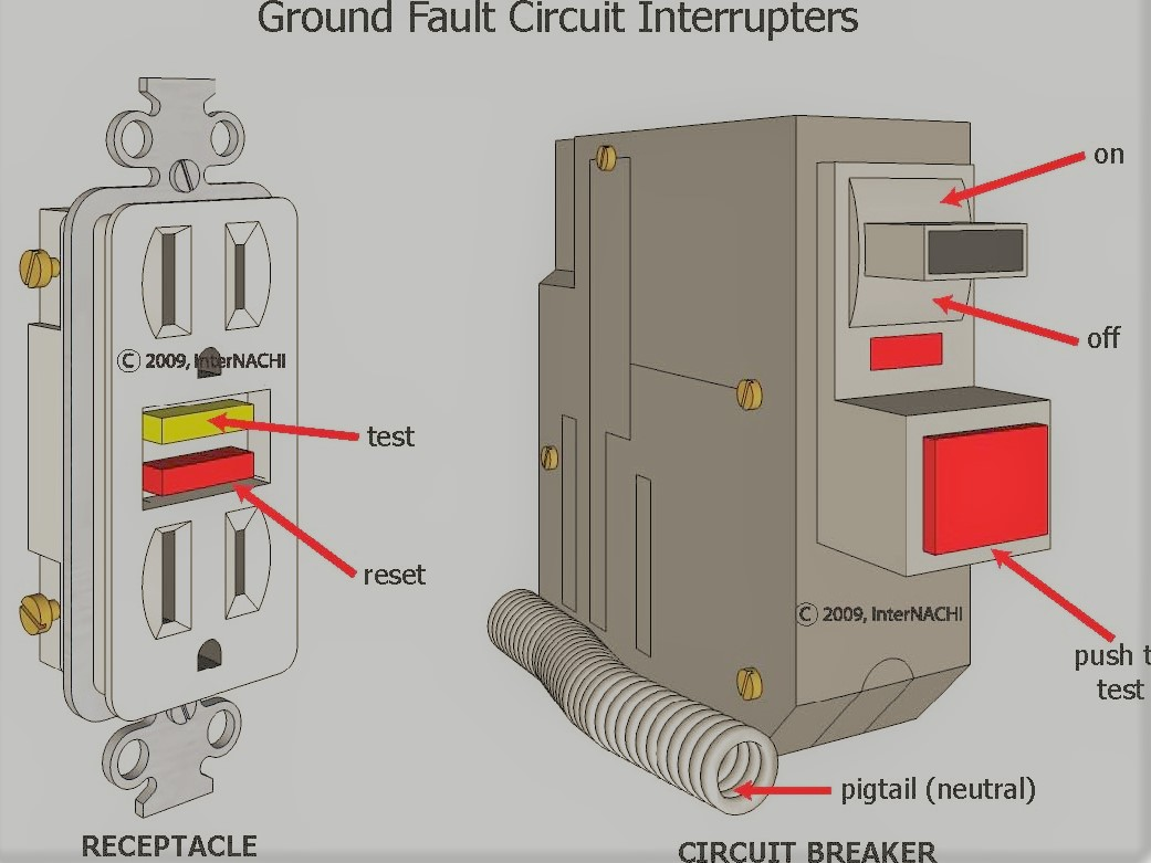 Ground Fault Circuit Interrupters Cook Electric How To Test Interrupter Gfci Electricianresidential